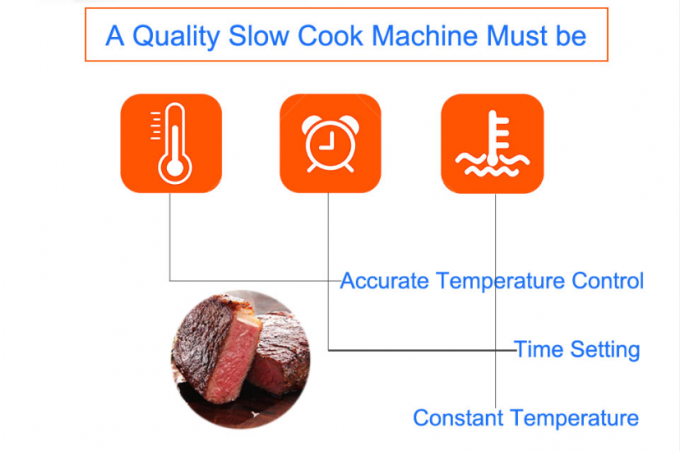 Lingmai Commercial Kitchen Equipment Sous Vide Slow Cooker For Vacuum Packaged Food